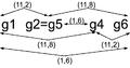 K-net graph.png
