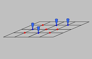 Langmuir adsorption model