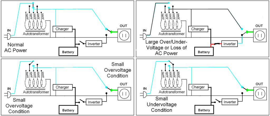 file line interactive ups diagram 2 png wikimedia commons