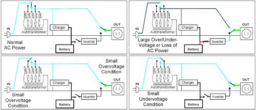 multi tap transformer wiring diagram 3 phase multi tap transformer connection diagram wiring