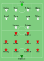 Liverpool vs Man Utd 1983-03-26.svg