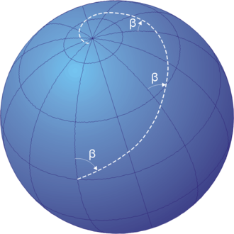 Rhumb line - Image of a loxodrome, or rhumb line, spiraling towards the North Pole