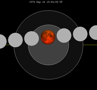 Lunar eclipse chart close-1978Sep16.png