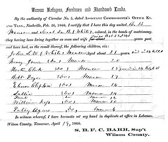 Freedmen's Bureau - Marriage certificate issued by the Bureau of Refugees, Freedmen and Abandoned Lands, Wilson County, Tennessee, 1866.