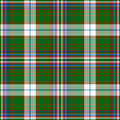 Missouri state dress tartan.png