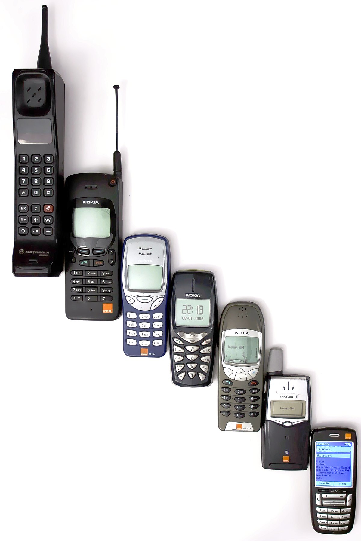 phone mobile evolution wiki