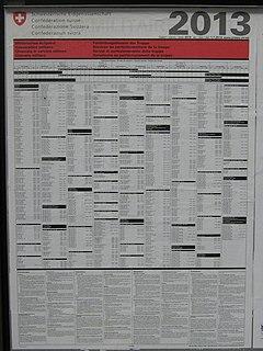 Conscription in Switzerland