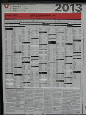 Conscription in Switzerland - Timetable of military duties, Switzerland.