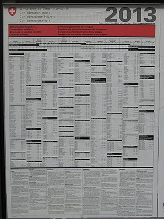Military service - Timetable of military duties, Switzerland.