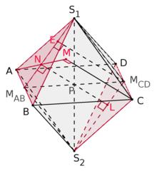 Oktaeder des Grauens - Wikipedia