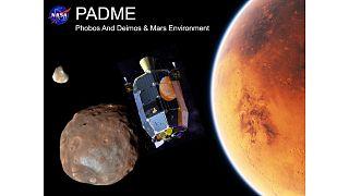 Phobos And Deimos & Mars Environment