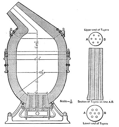 PSM V40 D032 Sectional view of the first american steel converter.jpg