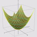 ParaboloidOfRevolution2.png