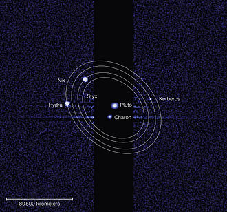 Naming of moons - Pluto and its five moons.