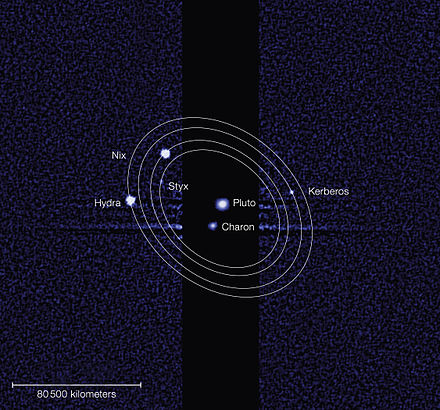 pluto's moons orbit - HD 3000×2797
