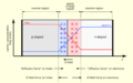 Pn-junction-equilibrium.png