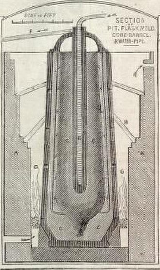 Rodman gun - Engraving showing a gun being cast using Rodman's hollow-casting technique. The engraving shows the gun mold in the casting pit. The outer iron flask, the fire built outside the flask, and the cooling core are also shown.