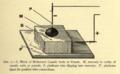 Schema dell'apparecchiatura di Davy per isolare sodio e potassio - Hopkins.png