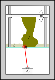Schematic representation of Stereolithography.png