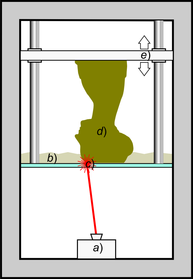 Schematic representation of Stereolithography