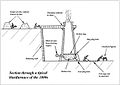 Section through a typical blastfurnace of the 1800s.jpg