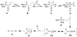 Seyferth–Gilbert homologation - The mechanism of the Seyferth–Gilbert homologation