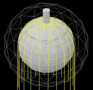 SNO+ physics experiment
