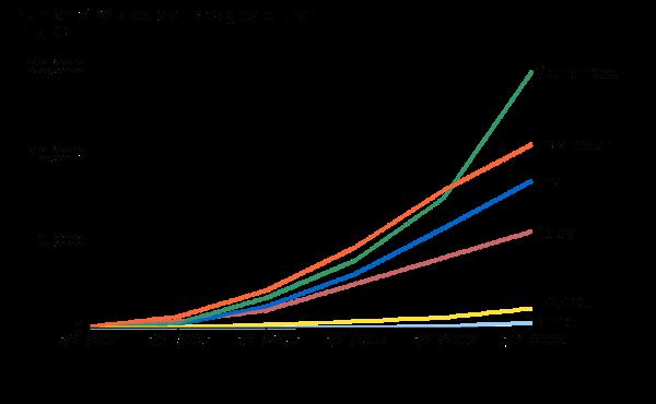 Southeast Asian Languages Asian Language Wikipedias