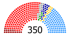 Spanish Congress of Deputies after 1989 election.png