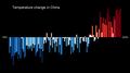 Temperature Bar Chart Asia-China--1901-2020--2021-07-13.png
