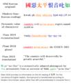 Tenth line of Anminga analysis (Nam 2019).png