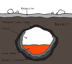 Martian lava tube - Transverse cross-section of a martian lava tube