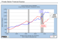 U.S. Private Sector Financial Surplus.png