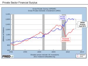 balance sheet recession wikipedia