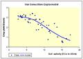 Van Genugten-Gupta model.png