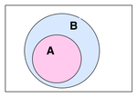 A is a subset of B