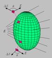 Volumen en un campo eléctrico.png