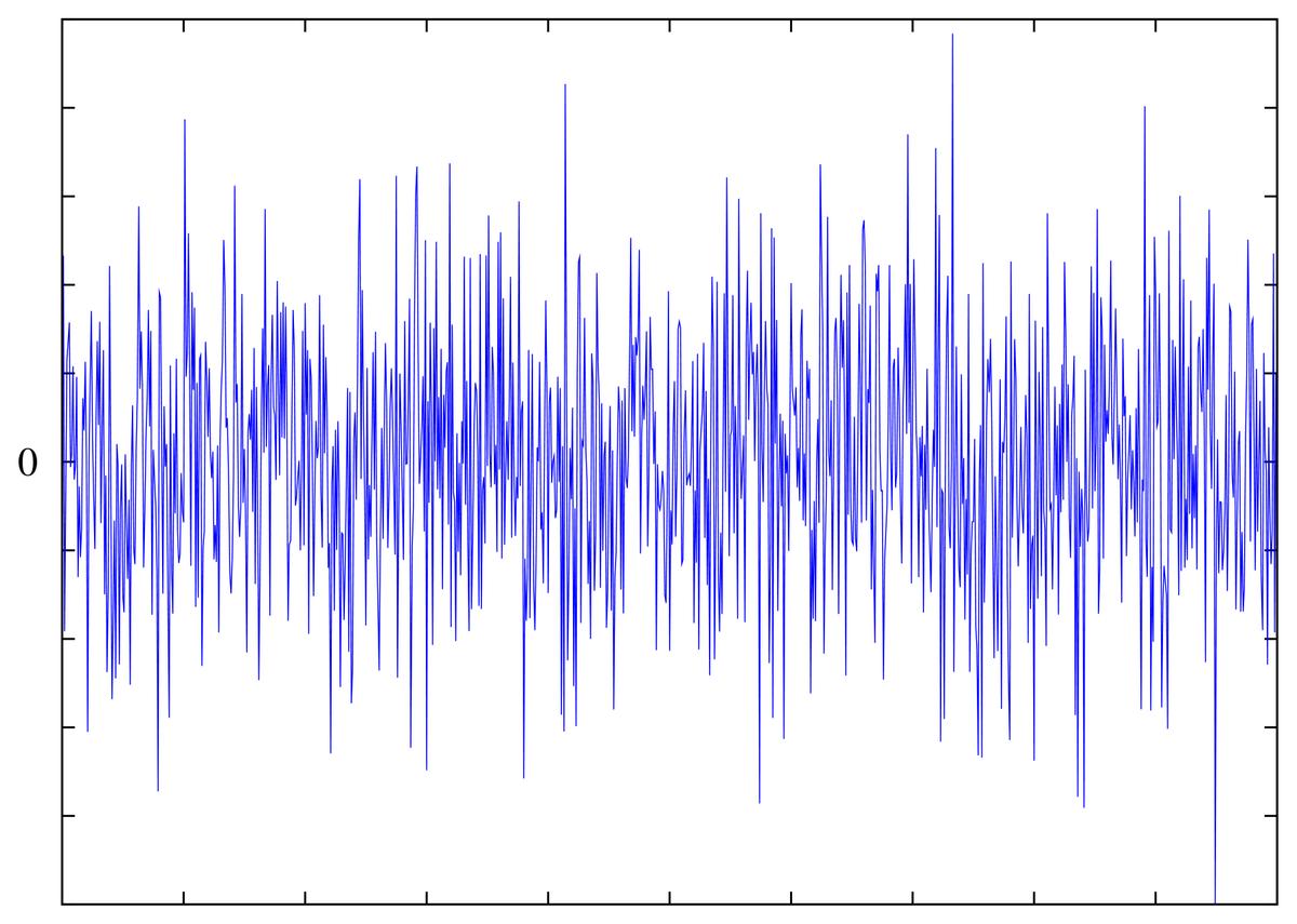 Electronic voice phenomenon - Wikipedia