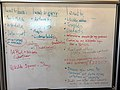 WikiConference North America 2018 Hackathon - right whiteboard.jpg