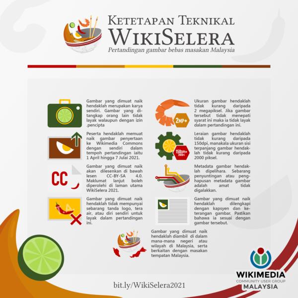 Wikiselera - Ketetapan Teknikal.png