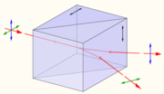 A Wollaston prism