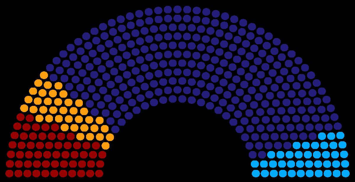 Государственная дума Федерального собрания Российской Федерации V созыва — Википедия