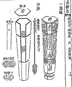 "History of rockets - A ""nest of bees"" (yi wo feng 一窩蜂) arrow rocket launcher as depicted in the Wubei Zhi. So called because of its hexagonal honeycomb shape."