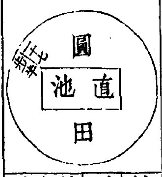 Yigu yanduan - Image: 益古第36问
