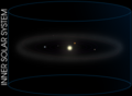02-Inner Solar Sysyem (LofE02250).png