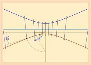 Analemme antique wikimonde for Table trigonometrique