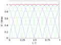 12-puls-gleichrichter-spannungen.png