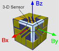 3D probe based on splitted Hall structures with corner active regions.PNG