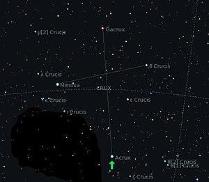 b14d0a7012b Estrela do Sul (astronomia) – Wikipédia