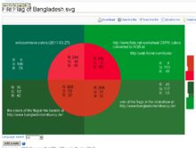 Alternate-colors Bangladesh-Flag.png